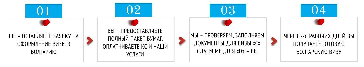 viza-bolgariya-9